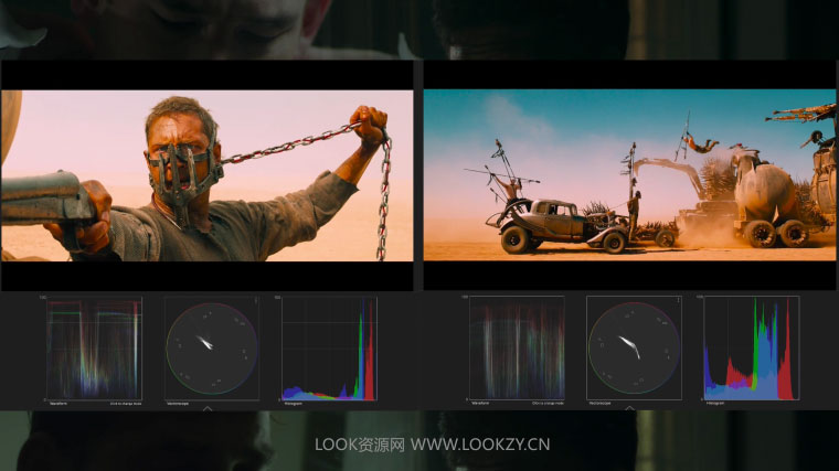 FCPX/PR/达芬奇高级电影调色教程 Color Grading Central Look Hacking System