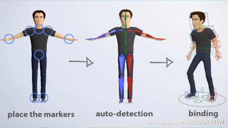 Blender插件-三维角色自动绑定插件Blender Market Auto-Rig Pro 3.41.59